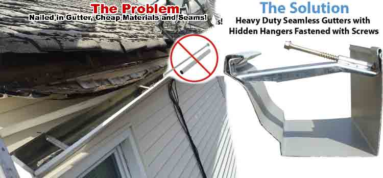 Gutter Repair & cleaning